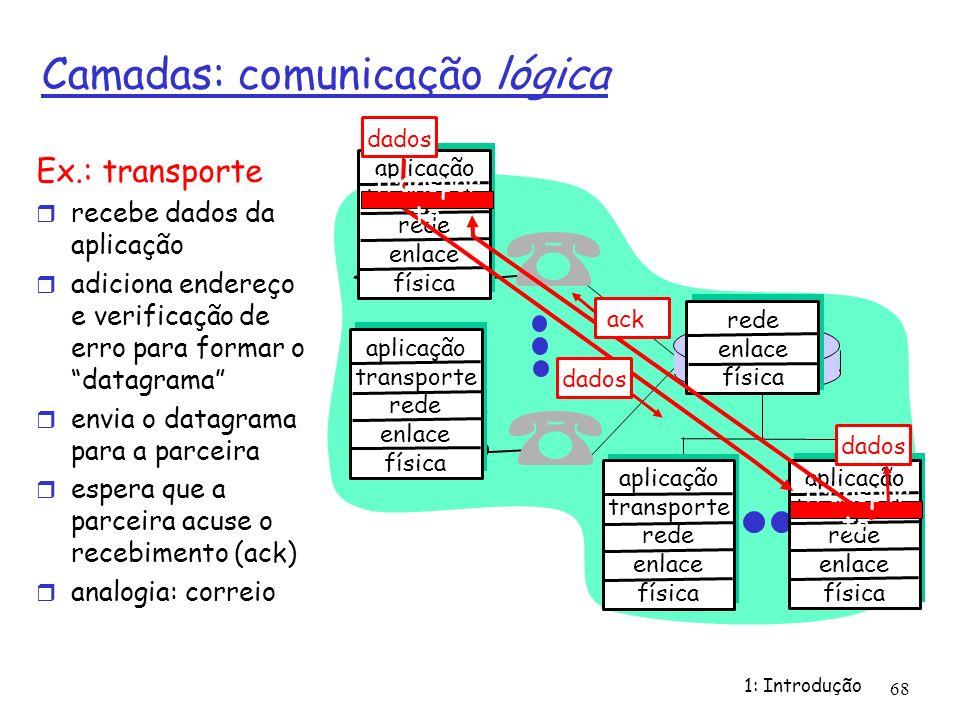 1: Introdução 68 Camadas: comunicação lógica aplicação transporte rede enlace física aplicação transporte rede enlace física aplicação transporte rede