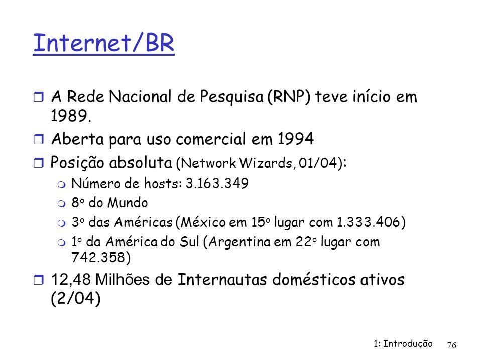 1: Introdução 76 Internet/BR A Rede Nacional de Pesquisa (RNP) teve início em 1989. Aberta para uso comercial em 1994 Posição absoluta (Network Wizard