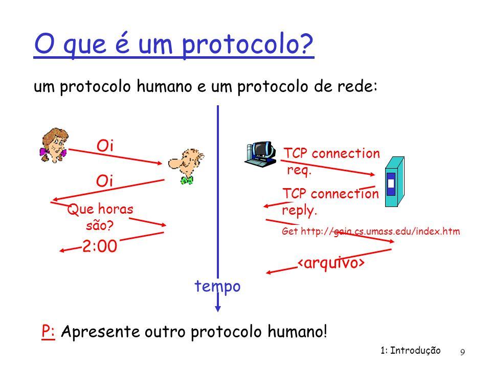 1: Introdução 9 O que é um protocolo? um protocolo humano e um protocolo de rede: P: Apresente outro protocolo humano! Oi Que horas são? 2:00 TCP conn