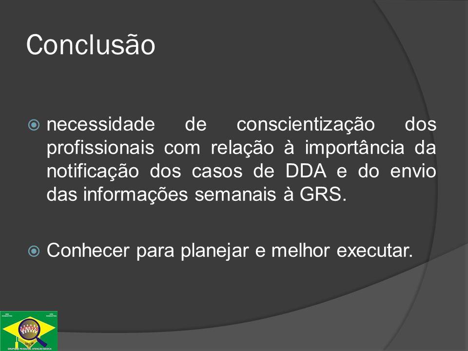 Referências Bibliográficas Pereira IV, Cabral IE.
