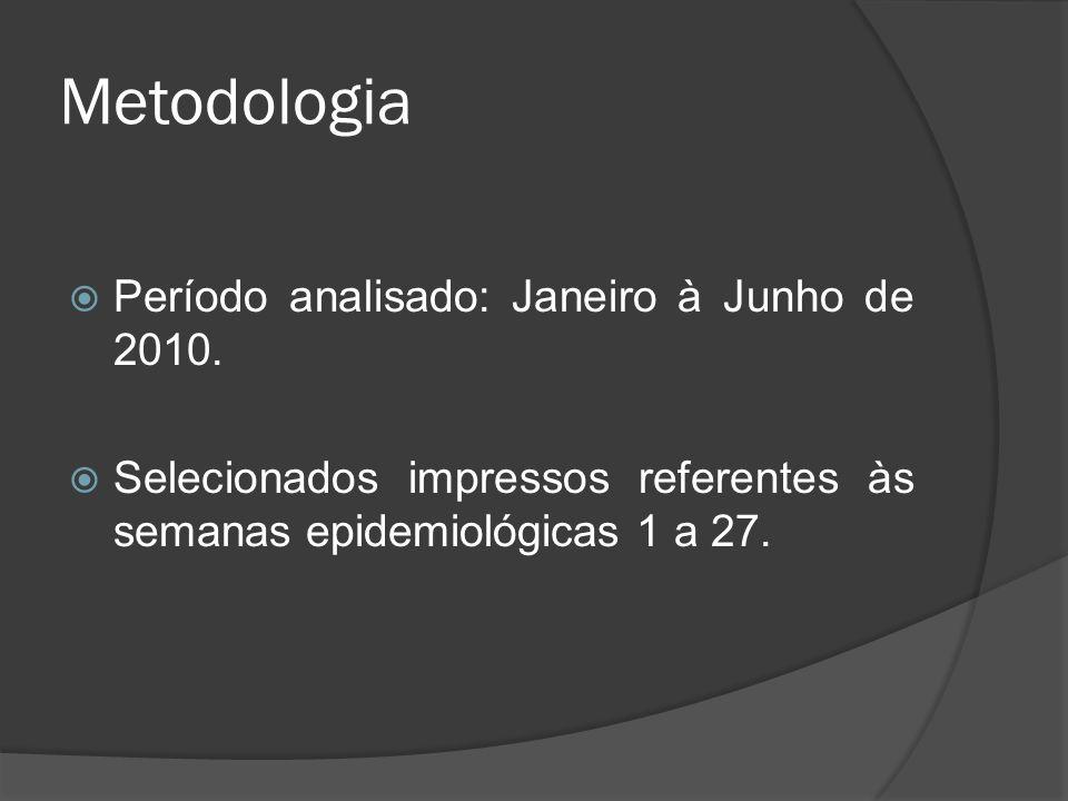 Metodologia Características analisadas: o faixas etárias acometidas, o planos de tratamento utilizados, o semanas epidemiológicas de maior notificação de casos.