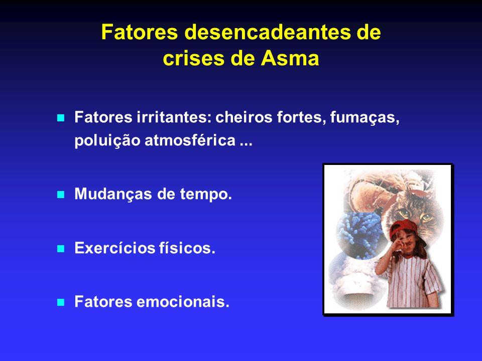 Causas mais comuns de Asma A asma é multifatorial (causada por muitos fatores).
