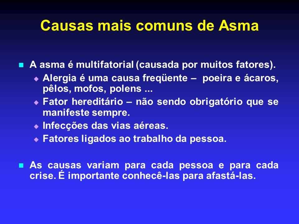 Causas mais comuns da Asma Os ácaros são responsáveis por 90% das alergias respiratórias no Brasil São seres microscópicos que habitam o pó doméstico e se alimentam da descamação da pele humana e dos animais