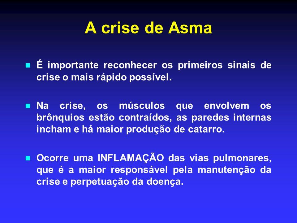 Crise leve Uma crise pode começar assim: Sensação de aperto no peito.