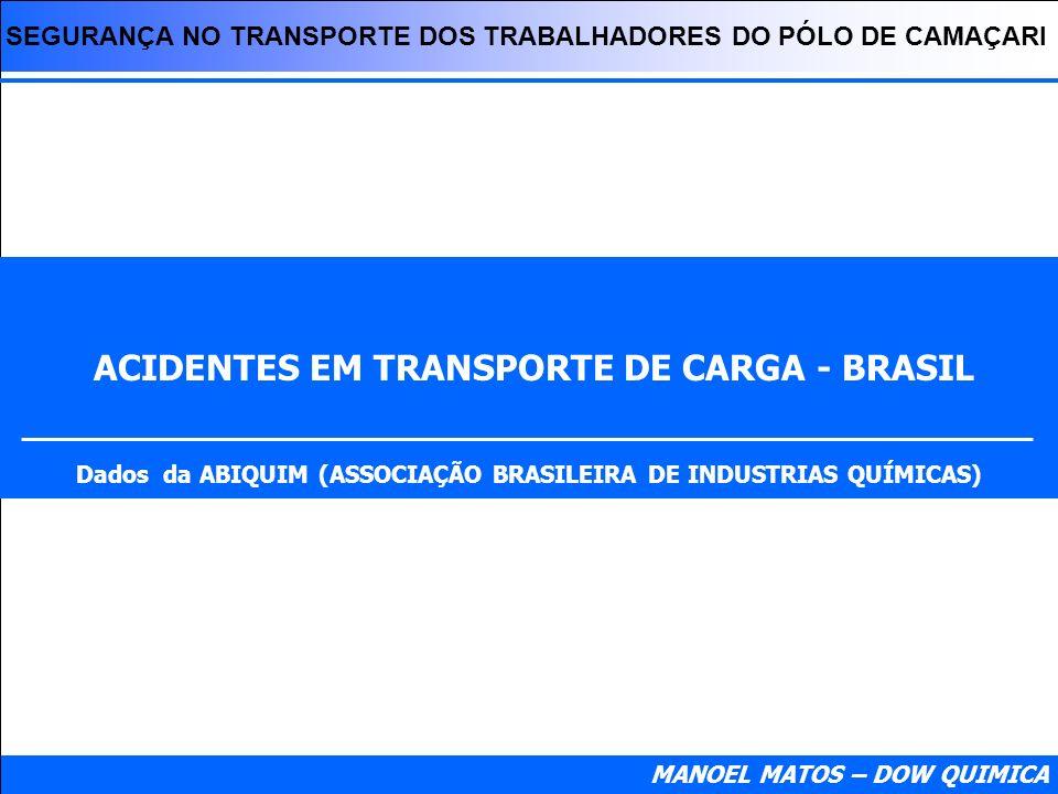 SEGURANÇA NO TRANSPORTE DOS TRABALHADORES DO PÓLO DE CAMAÇARI ACIDENTES EM TRANSPORTE DE CARGA - BRASIL Dados da ABIQUIM (ASSOCIAÇÃO BRASILEIRA DE IND