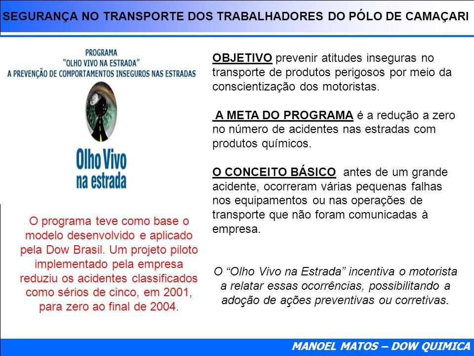 SEGURANÇA NO TRANSPORTE DOS TRABALHADORES DO PÓLO DE CAMAÇARI MANOEL MATOS – DOW QUIMICA OBJETIVO prevenir atitudes inseguras no transporte de produto
