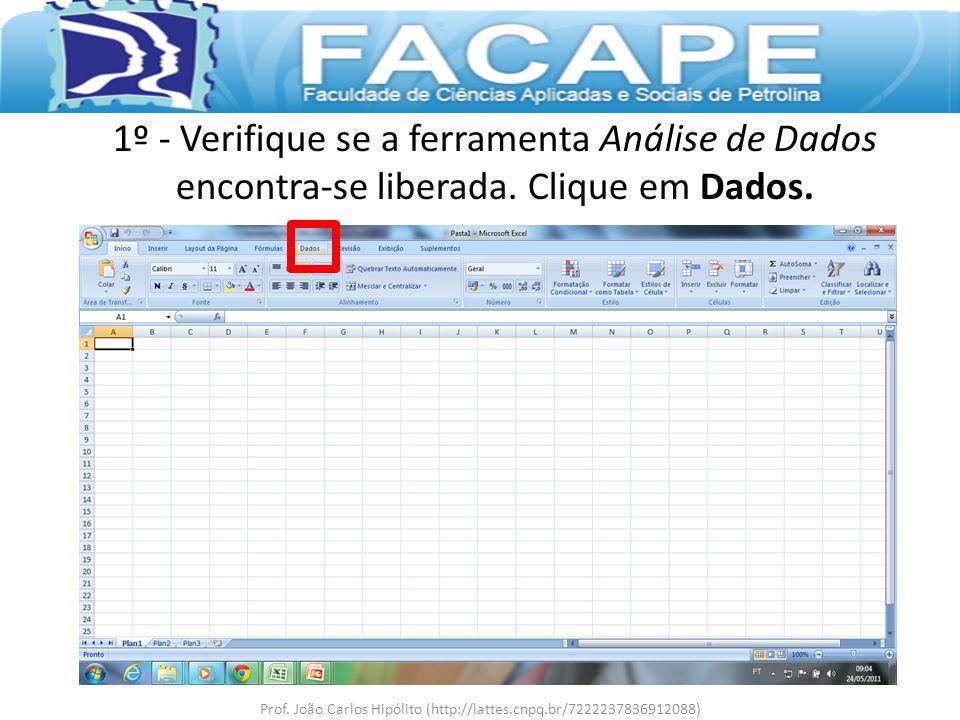 1º - Verifique se a ferramenta Análise de Dados encontra-se liberada. Clique em Dados. Prof. João Carlos Hipólito (http://lattes.cnpq.br/7222237836912