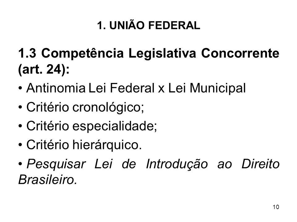 10 1. UNIÃO FEDERAL 1.3 Competência Legislativa Concorrente (art. 24): Antinomia Lei Federal x Lei Municipal Critério cronológico; Critério especialid