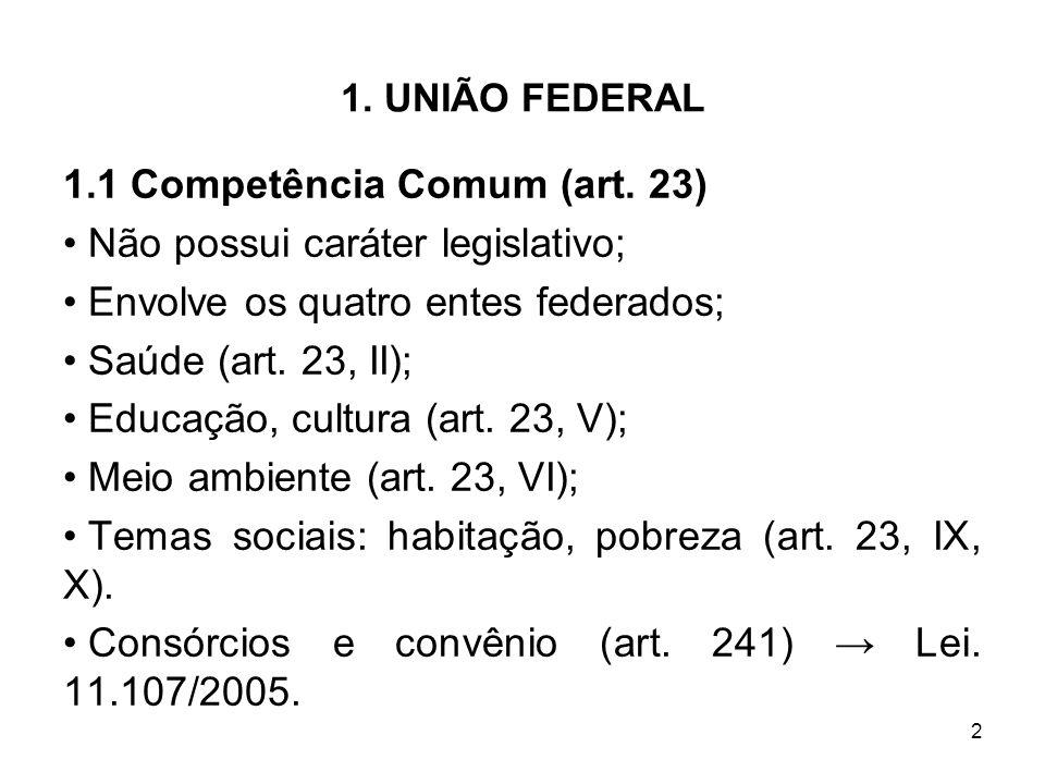 2 1. UNIÃO FEDERAL 1.1 Competência Comum (art. 23) Não possui caráter legislativo; Envolve os quatro entes federados; Saúde (art. 23, II); Educação, c