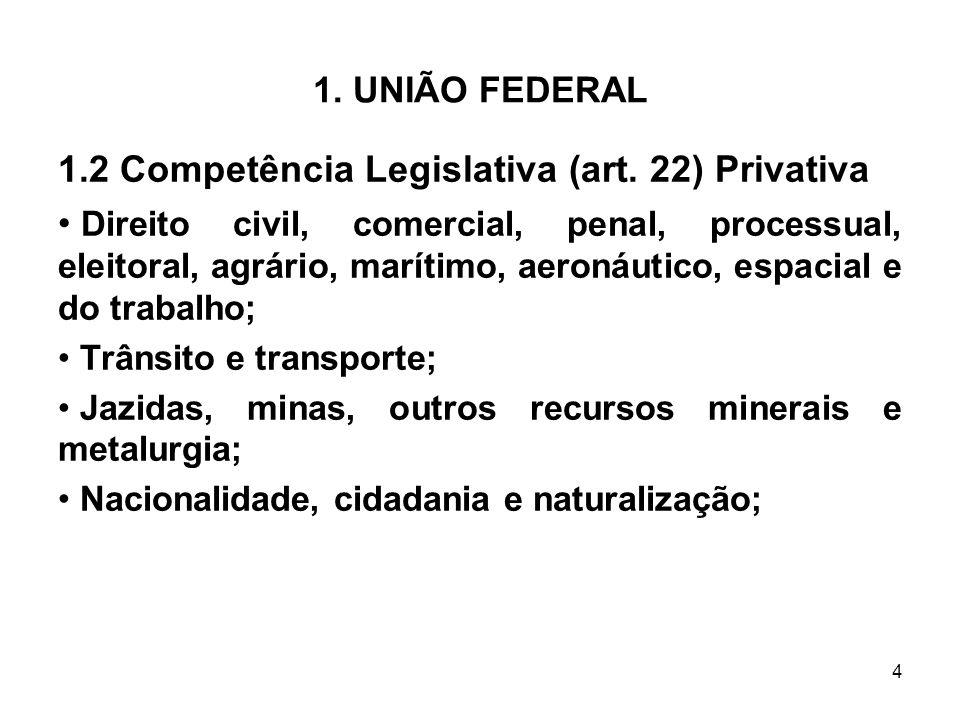 4 1. UNIÃO FEDERAL 1.2 Competência Legislativa (art. 22) Privativa Direito civil, comercial, penal, processual, eleitoral, agrário, marítimo, aeronáut