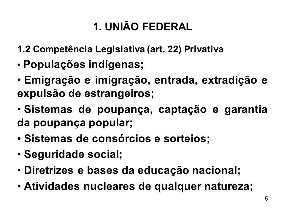 5 1. UNIÃO FEDERAL 1.2 Competência Legislativa (art. 22) Privativa Populações indígenas; Emigração e imigração, entrada, extradição e expulsão de estr
