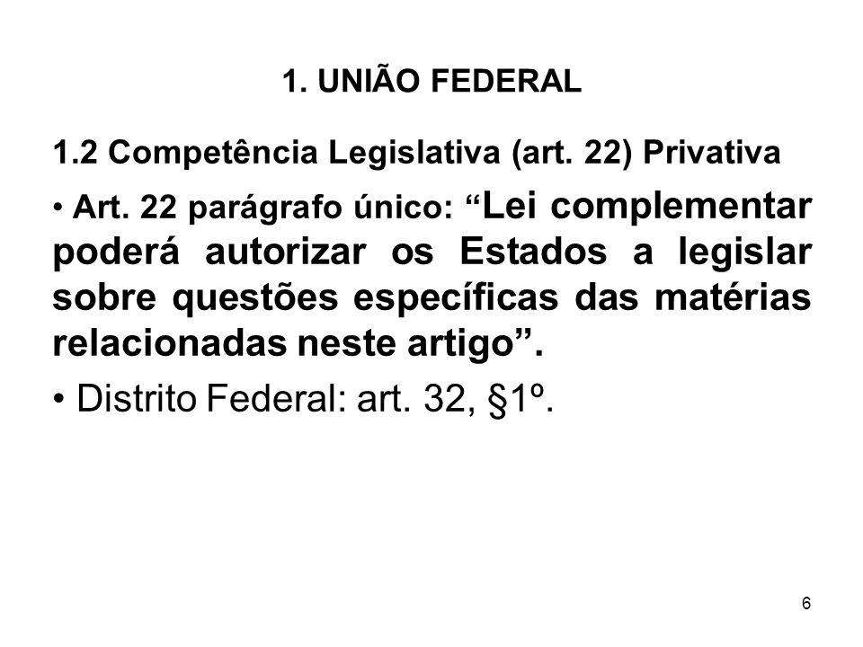 6 1. UNIÃO FEDERAL 1.2 Competência Legislativa (art. 22) Privativa Art. 22 parágrafo único: Lei complementar poderá autorizar os Estados a legislar so