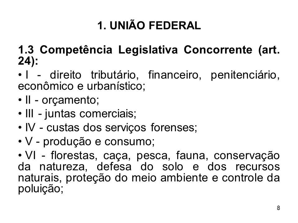 8 1. UNIÃO FEDERAL 1.3 Competência Legislativa Concorrente (art. 24): I - direito tributário, financeiro, penitenciário, econômico e urbanístico; II -