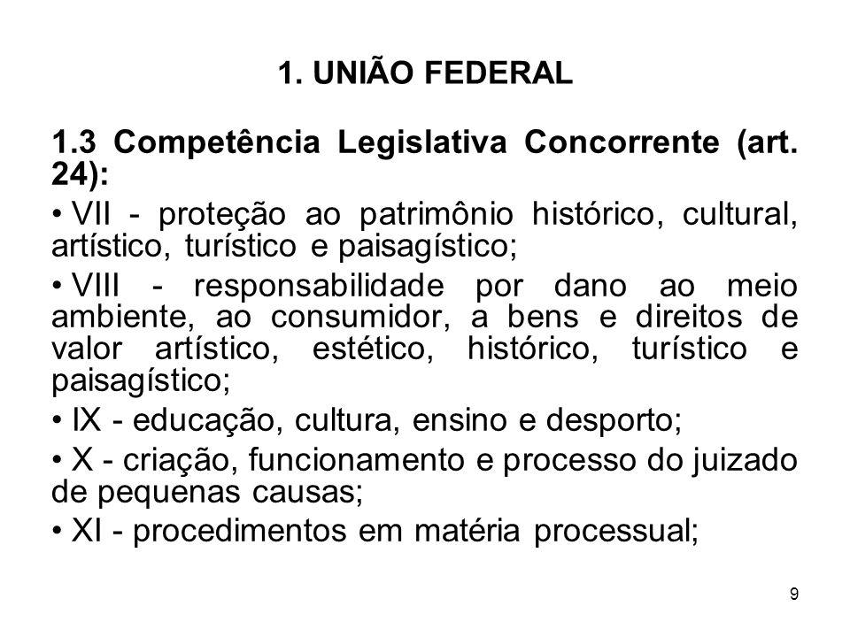 9 1. UNIÃO FEDERAL 1.3 Competência Legislativa Concorrente (art. 24): VII - proteção ao patrimônio histórico, cultural, artístico, turístico e paisagí