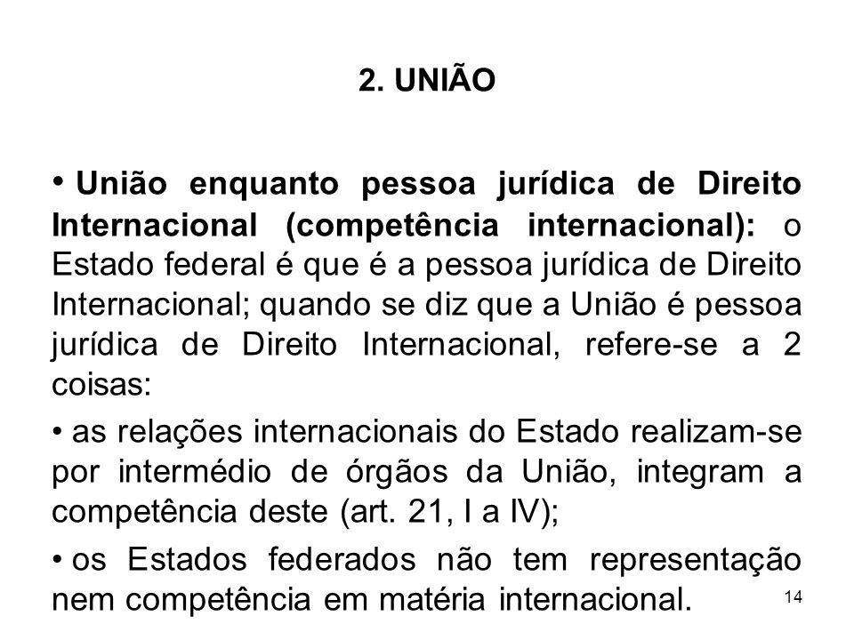 14 2. UNIÃO União enquanto pessoa jurídica de Direito Internacional (competência internacional): o Estado federal é que é a pessoa jurídica de Direito