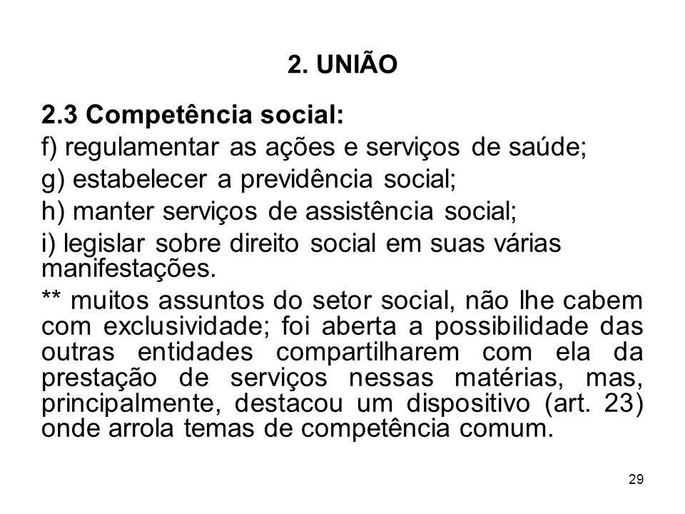 29 2. UNIÃO 2.3 Competência social: f) regulamentar as ações e serviços de saúde; g) estabelecer a previdência social; h) manter serviços de assistênc