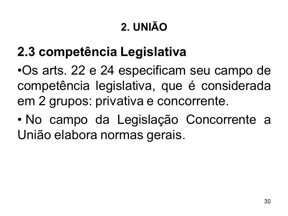 30 2. UNIÃO 2.3 competência Legislativa Os arts. 22 e 24 especificam seu campo de competência legislativa, que é considerada em 2 grupos: privativa e