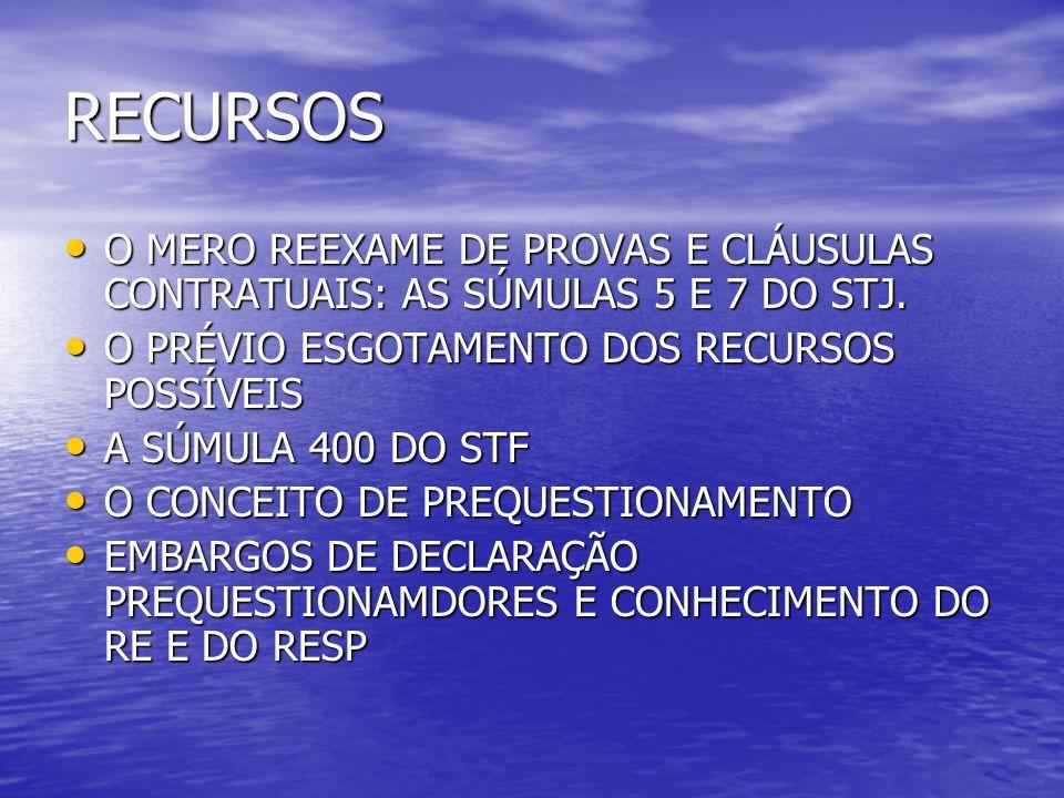 RECURSOS O MERO REEXAME DE PROVAS E CLÁUSULAS CONTRATUAIS: AS SÚMULAS 5 E 7 DO STJ.