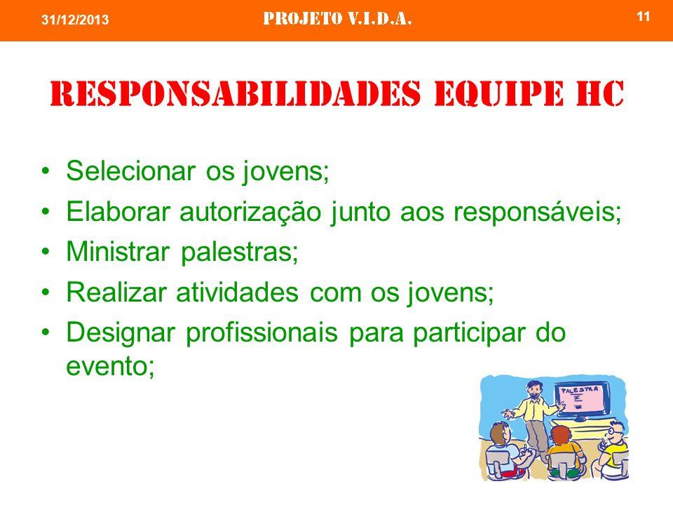 11 31/12/2013 Responsabilidades Equipe HC Selecionar os jovens; Elaborar autorização junto aos responsáveis; Ministrar palestras; Realizar atividades