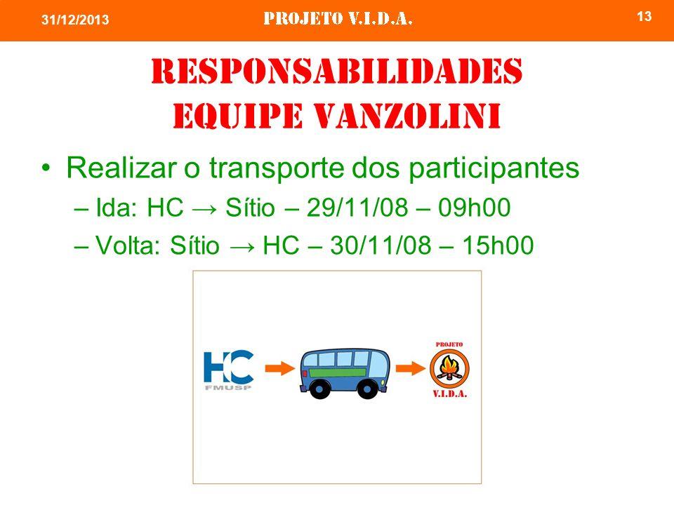 13 31/12/2013 Responsabilidades Equipe Vanzolini Realizar o transporte dos participantes –Ida: HC Sítio – 29/11/08 – 09h00 –Volta: Sítio HC – 30/11/08 – 15h00