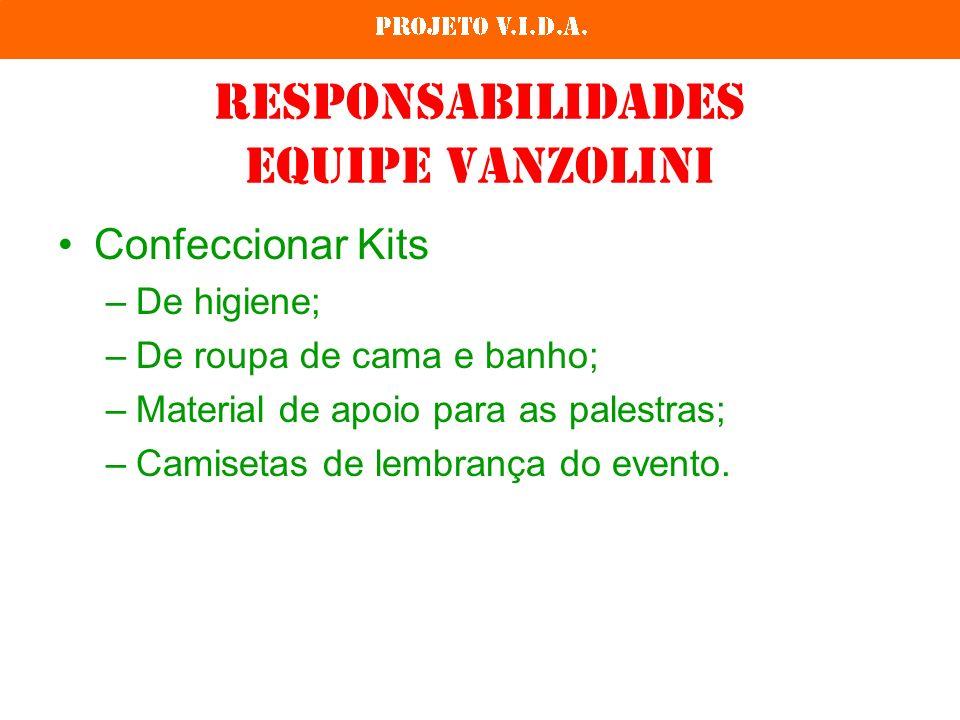 Responsabilidades Equipe Vanzolini Confeccionar Kits –De higiene; –De roupa de cama e banho; –Material de apoio para as palestras; –Camisetas de lembrança do evento.