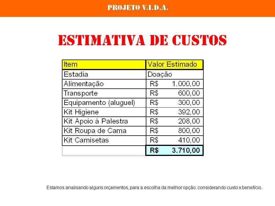 Estimativa de Custos Estamos analisando alguns orçamentos, para a escolha da melhor opção, considerando custo x benefício.