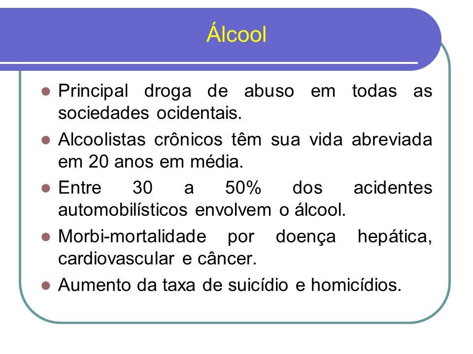 Efeitos Farmacológicos do Álcool Efeitos Centrais Agudos Ansiolítico e euforizante em baixas doses; Prejuízo cognitivo e motor; Depressão de centros vitais; Estupor e coma.