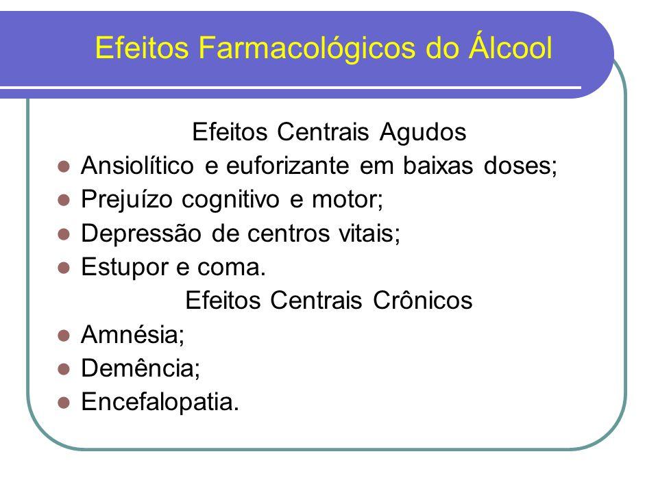 Álcool Efeitos Periféricos Neuropatia; Hepatite e cirrose; Gastrite e úlcera péptica; Pancreatite; Miopatia; Impotência.