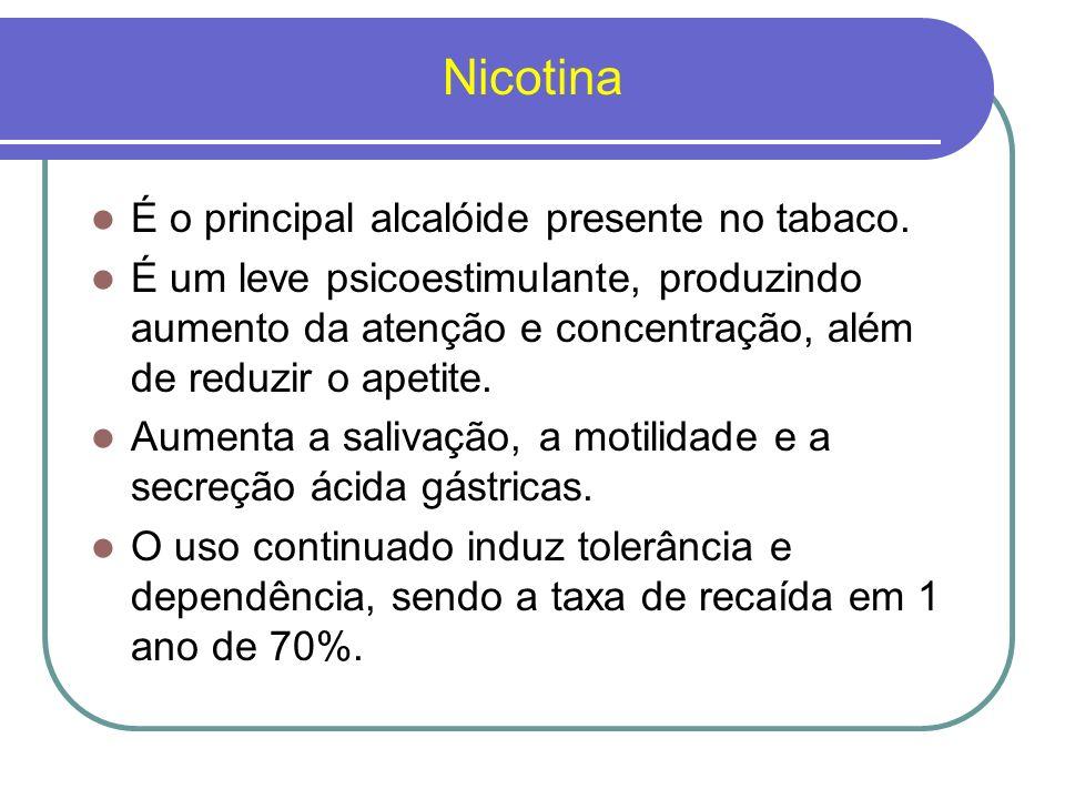 Nicotina Fumantes pesados que interrompem abruptamente experimentam sintomas de retirada como: Compulsão Depressão Ansiedade Dificuldades de concentração Distúrbios do sono Hiperfagia Bradipnéia