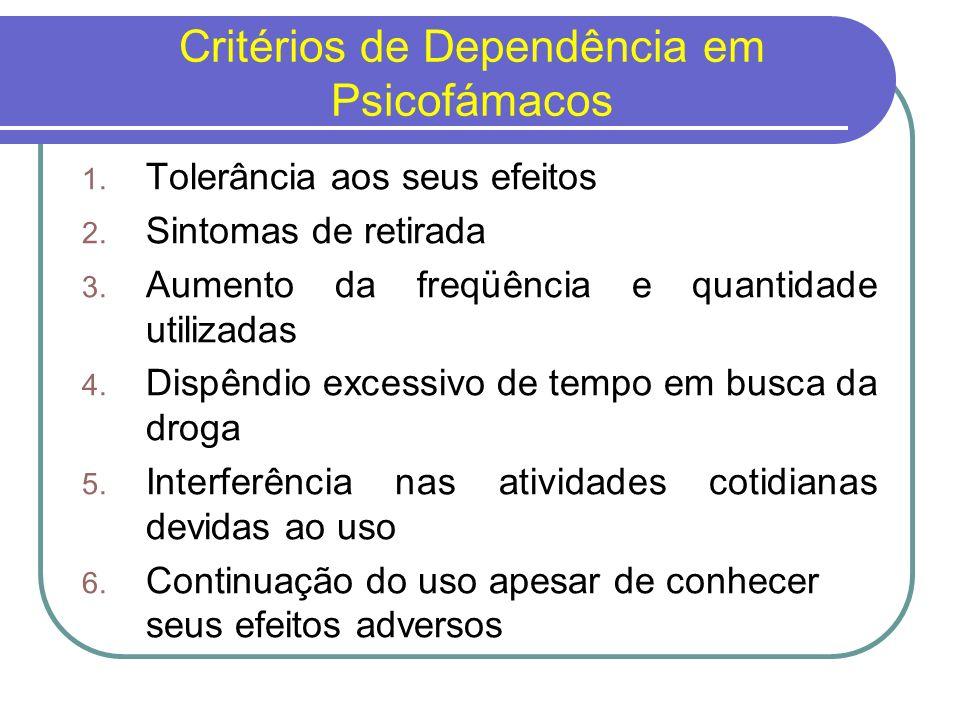 Dependência de opióides AA síndrome de dependência de opióides é caracterizada por um conjunto de sinais e sintomas associados ao uso patológico de opióides.