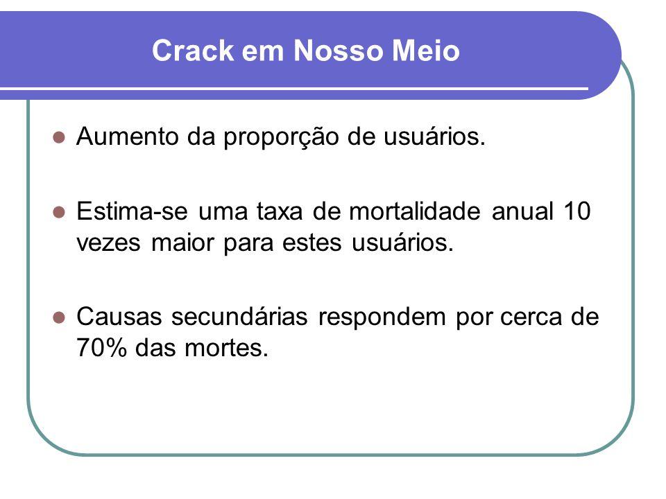 Crack em Nosso Meio O Crack é obtido pela alcalinização da pasta de cocaína.