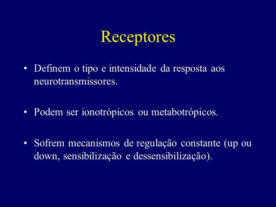 Receptores Definem o tipo e intensidade da resposta aos neurotransmissores. Podem ser ionotrópicos ou metabotrópicos. Sofrem mecanismos de regulação c