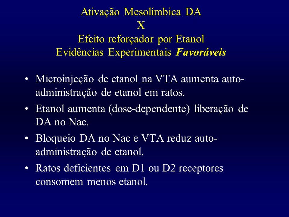 Ativação Mesolímbica DA X Efeito reforçador por Etanol Evidências Experimentais Favoráveis Microinjeção de etanol na VTA aumenta auto- administração d