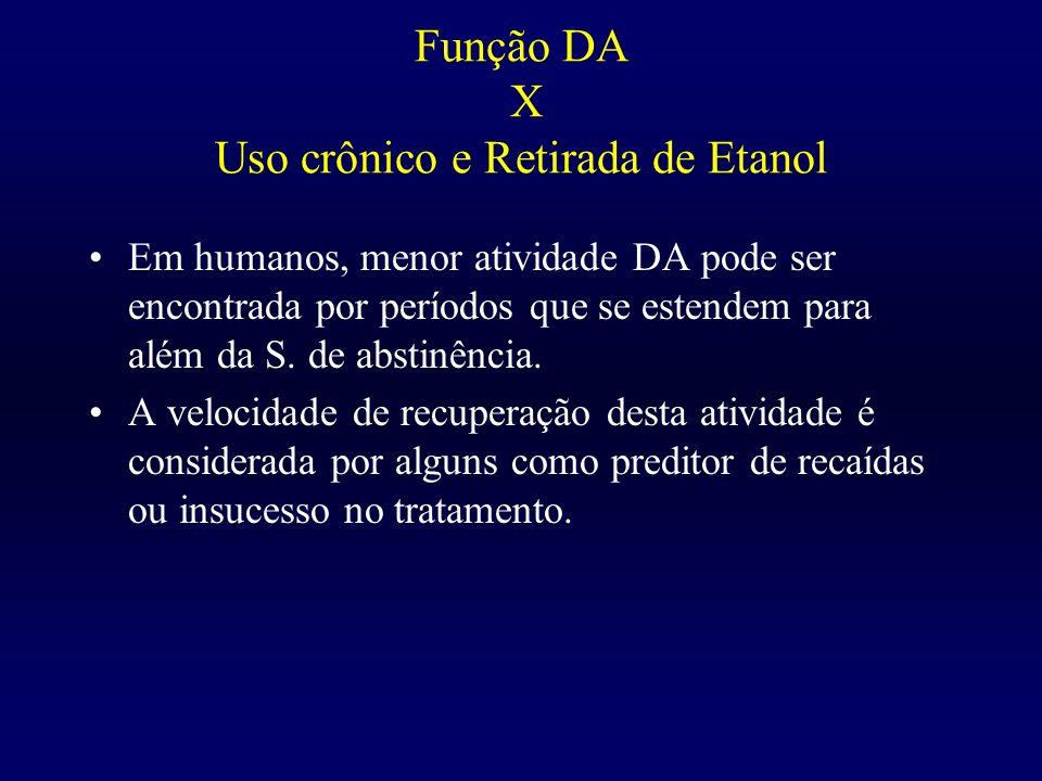 Função DA X Uso crônico e Retirada de Etanol Em humanos, menor atividade DA pode ser encontrada por períodos que se estendem para além da S. de abstin