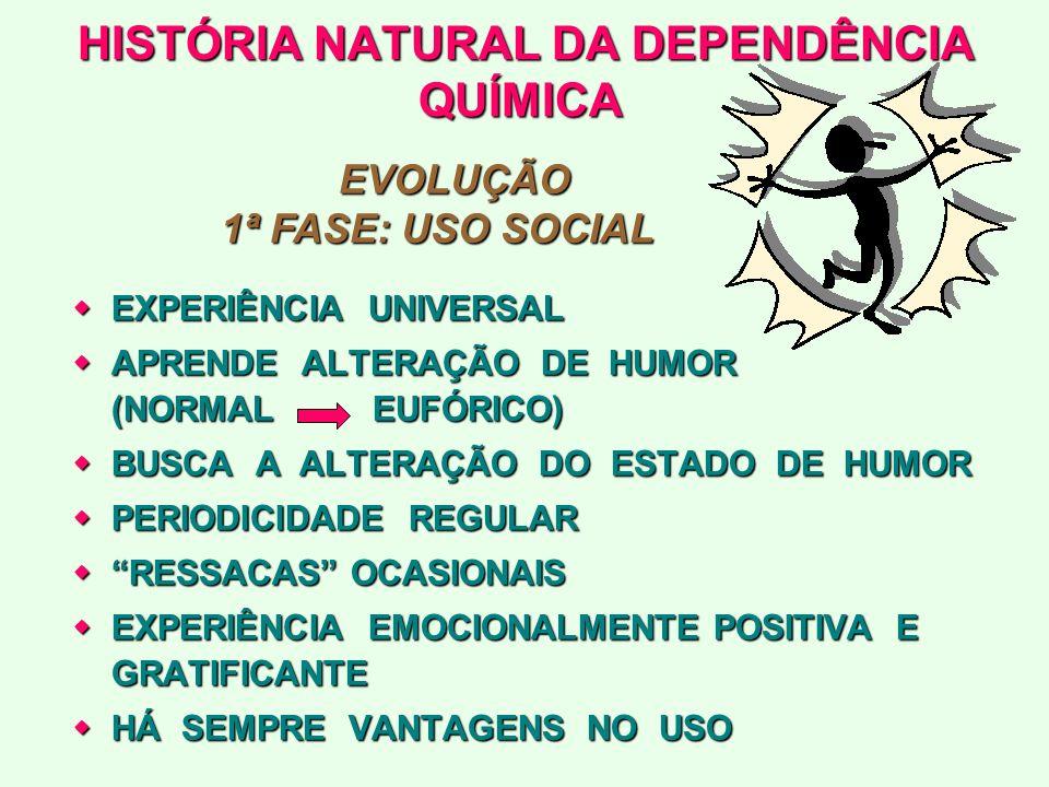 EXPERIÊNCIA UNIVERSAL EXPERIÊNCIA UNIVERSAL APRENDE ALTERAÇÃO DE HUMOR (NORMAL EUFÓRICO) APRENDE ALTERAÇÃO DE HUMOR (NORMAL EUFÓRICO) BUSCA A ALTERAÇÃ