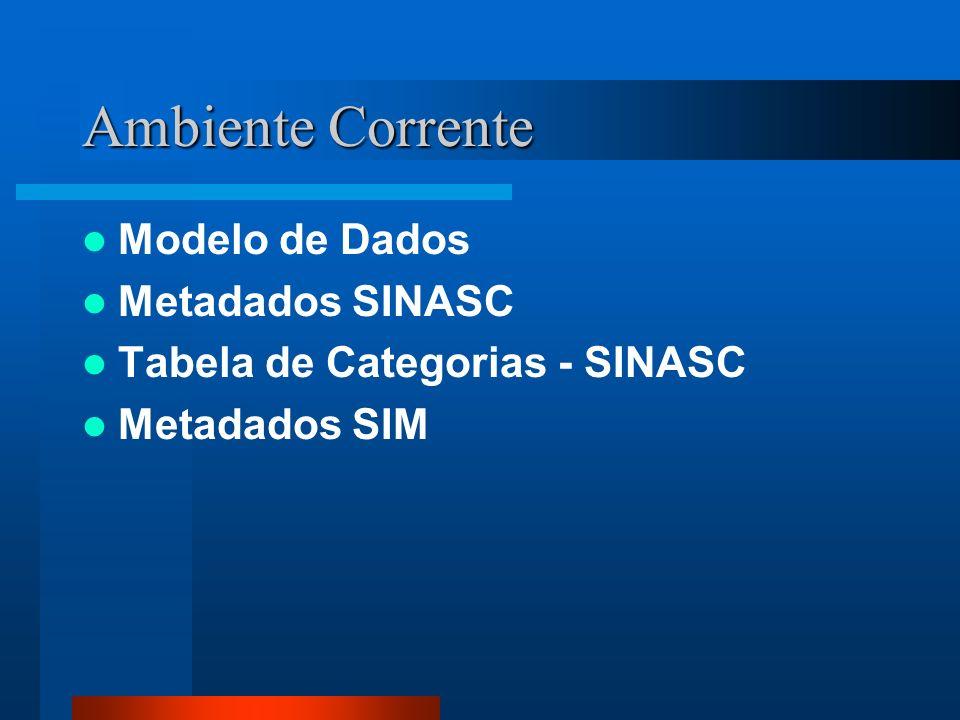 Volume de dados - SINASC