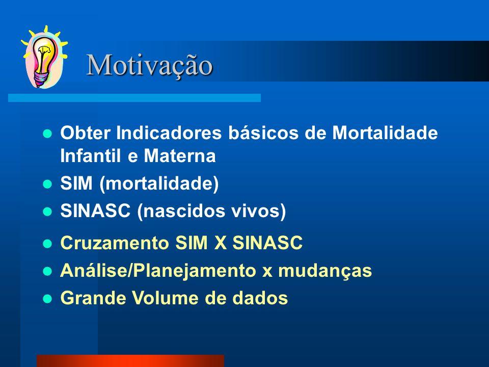 Motivação Motivação Obter Indicadores básicos de Mortalidade Infantil e Materna SIM (mortalidade) SINASC (nascidos vivos) Cruzamento SIM X SINASC Análise/Planejamento x mudanças Grande Volume de dados