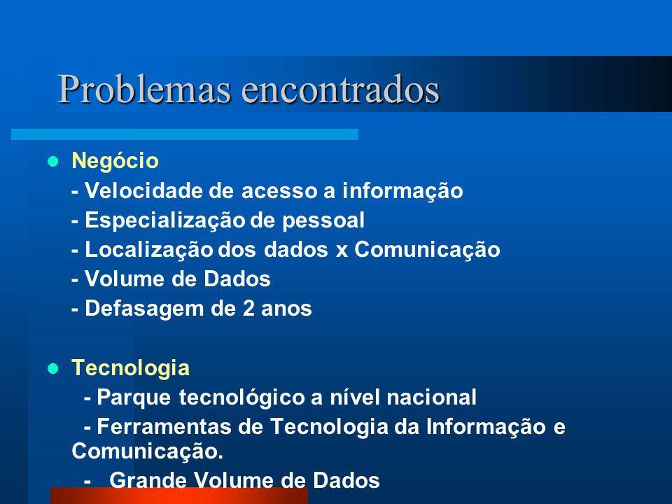 Problemas encontrados Negócio - Velocidade de acesso a informação - Especialização de pessoal - Localização dos dados x Comunicação - Volume de Dados - Defasagem de 2 anos Tecnologia - Parque tecnológico a nível nacional - Ferramentas de Tecnologia da Informação e Comunicação.