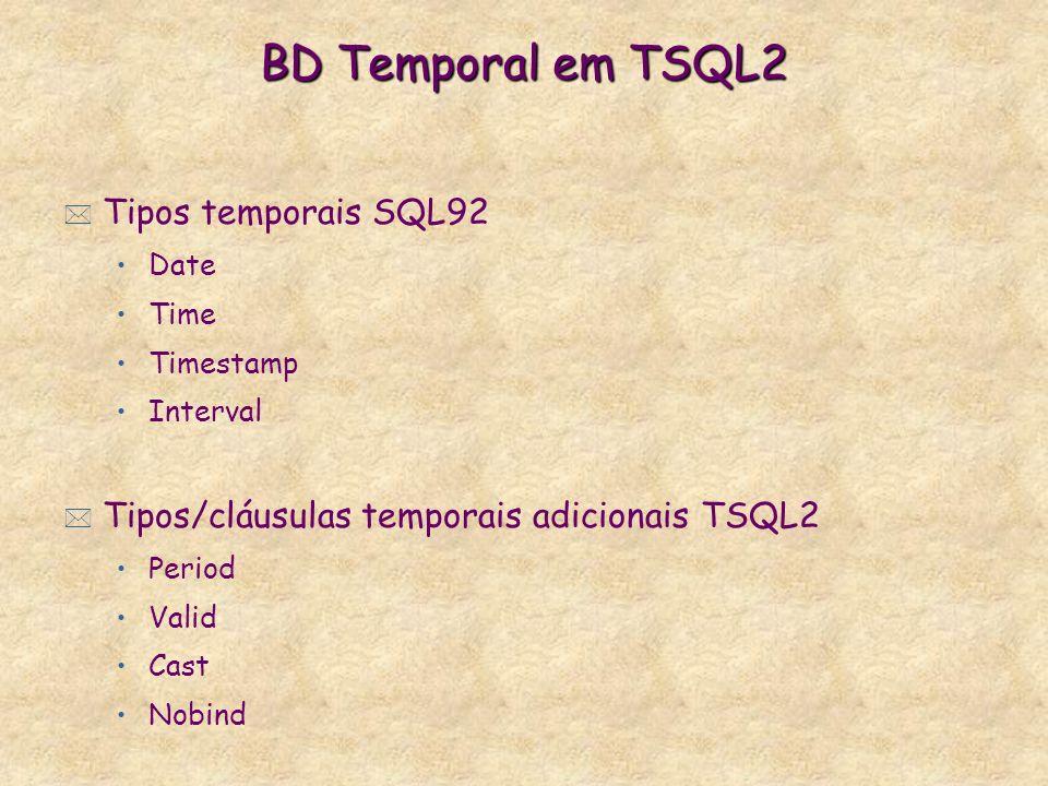 BD Temporal em TSQL2 * Tipos temporais SQL92 Date Time Timestamp Interval * Tipos/cláusulas temporais adicionais TSQL2 Period Valid Cast Nobind