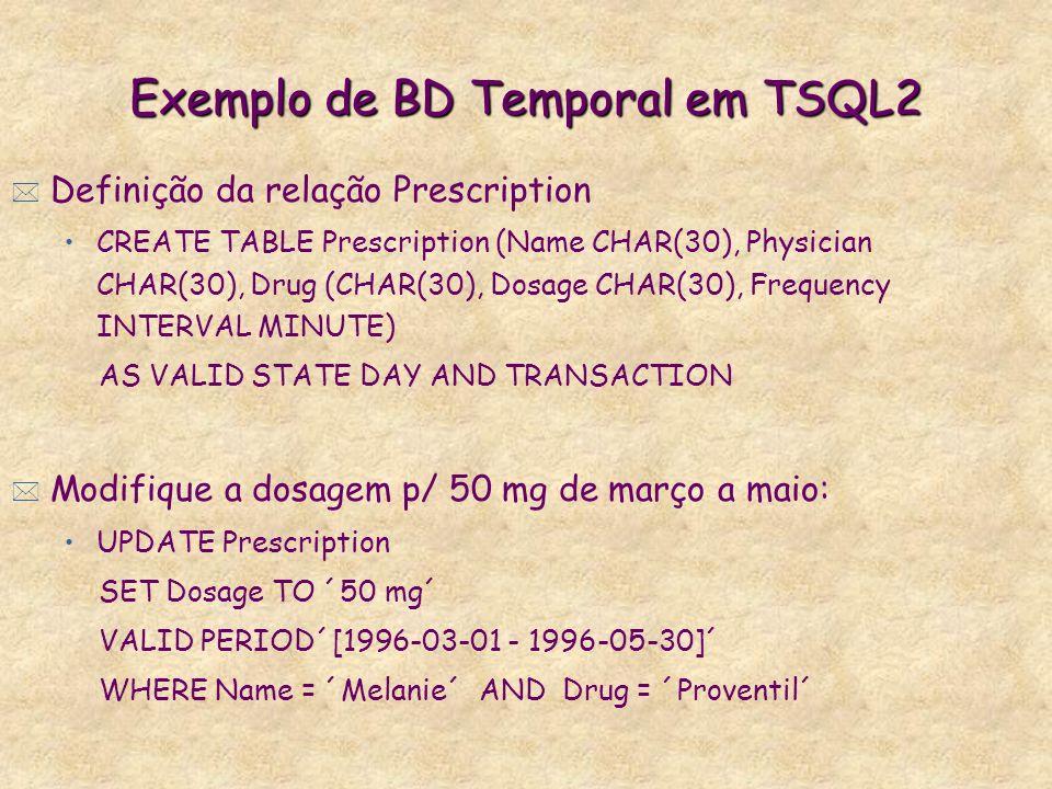 Exemplo de BD Temporal em TSQL2 * Definição da relação Prescription CREATE TABLE Prescription (Name CHAR(30), Physician CHAR(30), Drug (CHAR(30), Dosa