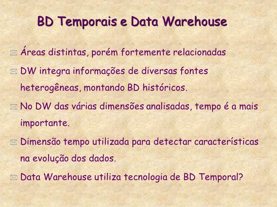 BD Temporais e Data Warehouse * Áreas distintas, porém fortemente relacionadas * DW integra informações de diversas fontes heterogêneas, montando BD h