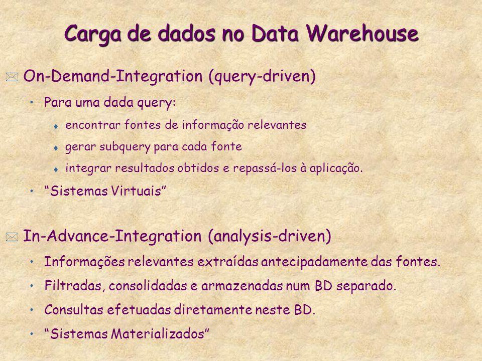 Carga de dados no Data Warehouse * On-Demand-Integration (query-driven) Para uma dada query: t encontrar fontes de informação relevantes t gerar subqu