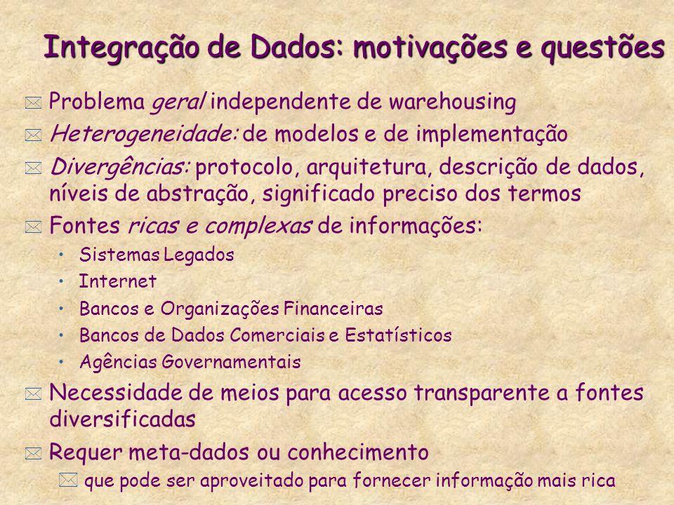 Integração de Dados: motivações e questões * Problema geral independente de warehousing * Heterogeneidade: de modelos e de implementação * Divergência