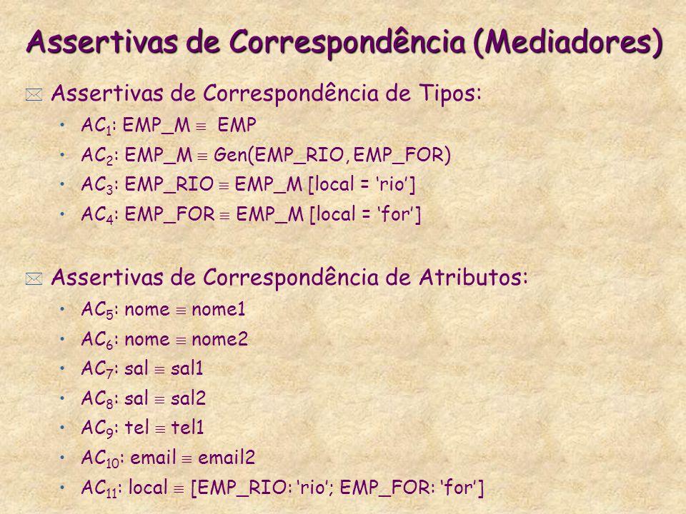 Assertivas de Correspondência (Mediadores) * Assertivas de Correspondência de Tipos: AC 1 : EMP_M EMP AC 2 : EMP_M Gen(EMP_RIO, EMP_FOR) AC 3 : EMP_RI