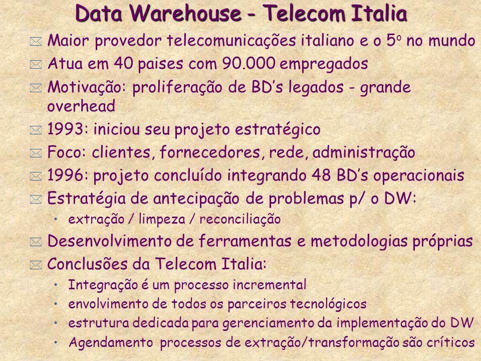 Data Warehouse - Telecom Italia * Maior provedor telecomunicações italiano e o 5 o no mundo * Atua em 40 paises com 90.000 empregados * Motivação: pro