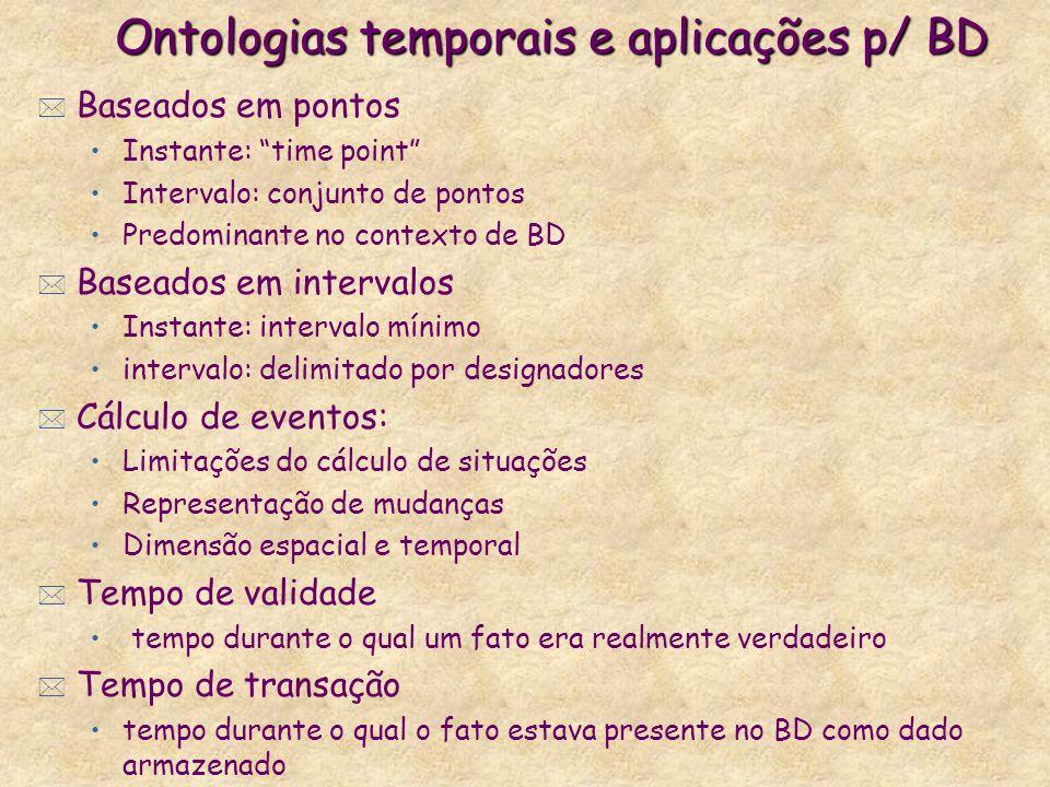 Ontologias temporais e aplicações p/ BD * Baseados em pontos Instante: time point Intervalo: conjunto de pontos Predominante no contexto de BD * Basea