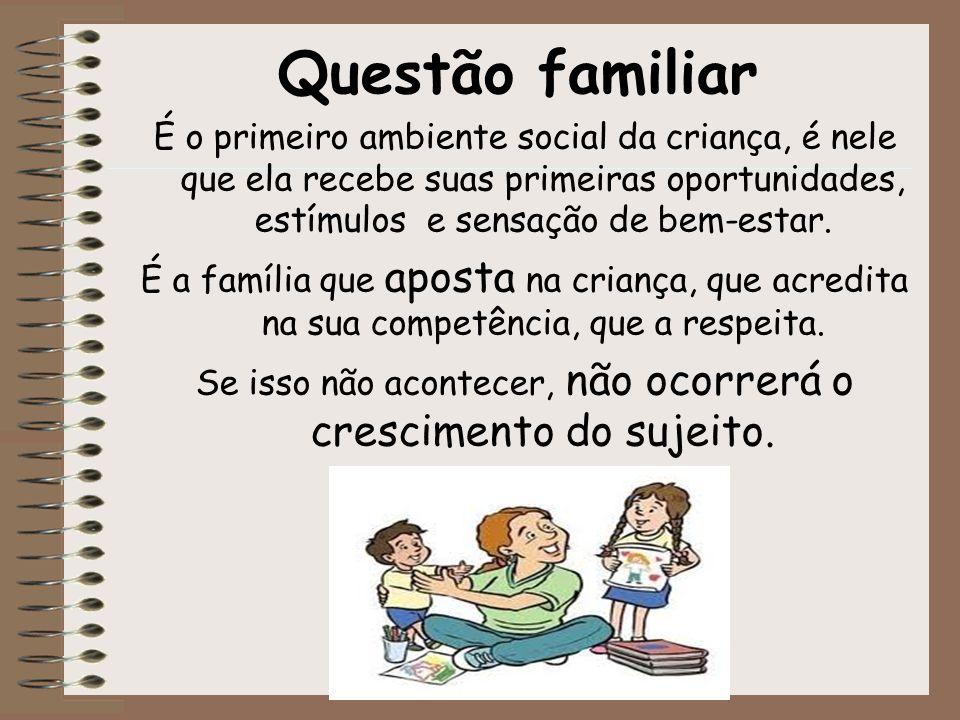 Questão familiar É o primeiro ambiente social da criança, é nele que ela recebe suas primeiras oportunidades, estímulos e sensação de bem-estar. É a f