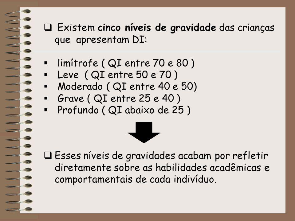 Existem cinco níveis de gravidade das crianças que apresentam DI: limítrofe ( QI entre 70 e 80 ) Leve ( QI entre 50 e 70 ) Moderado ( QI entre 40 e 50