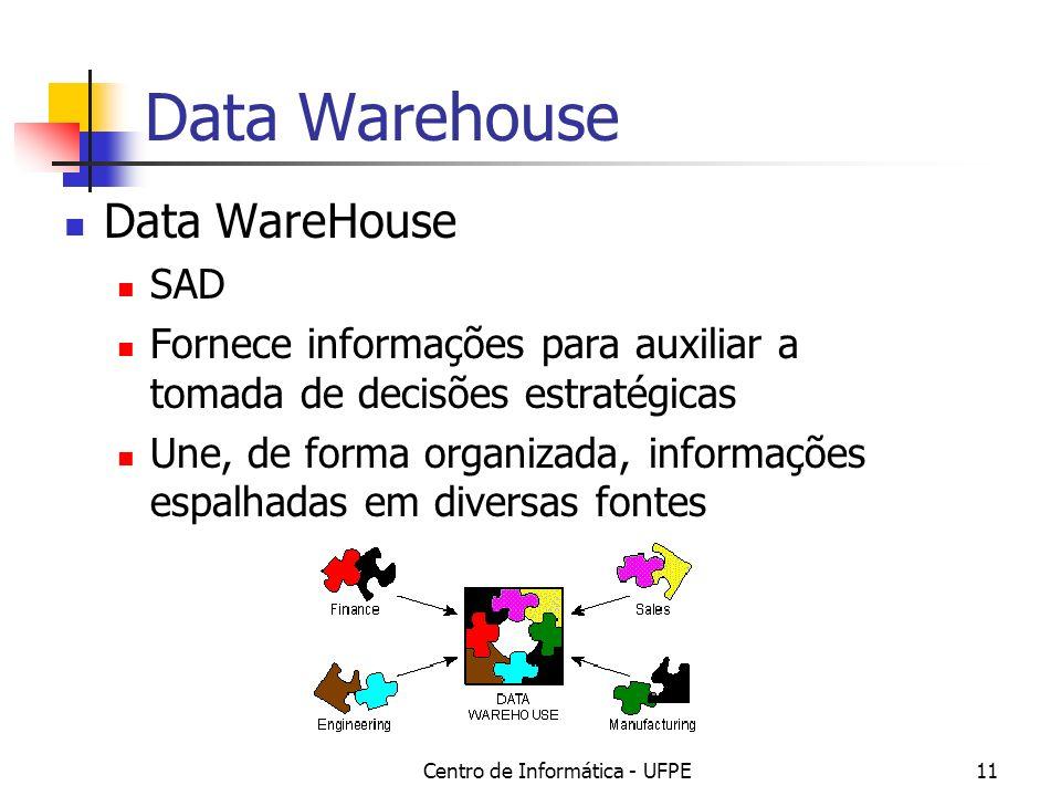 Centro de Informática - UFPE11 Data Warehouse Data WareHouse SAD Fornece informações para auxiliar a tomada de decisões estratégicas Une, de forma organizada, informações espalhadas em diversas fontes