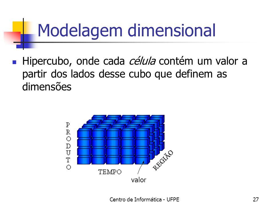 Centro de Informática - UFPE27 Modelagem dimensional Hipercubo, onde cada célula contém um valor a partir dos lados desse cubo que definem as dimensõe